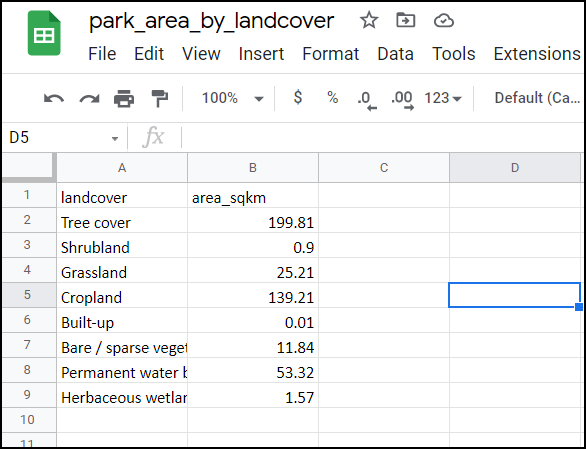 Digitizing Map Data — QGIS Tutorials and Tips